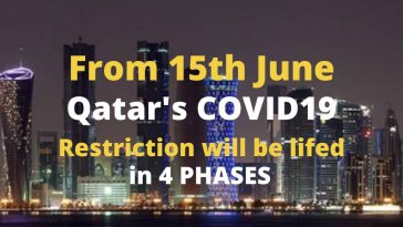 COVID19 Qatar Restrictons