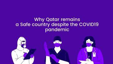 Qatar Covid-19 Pandemic