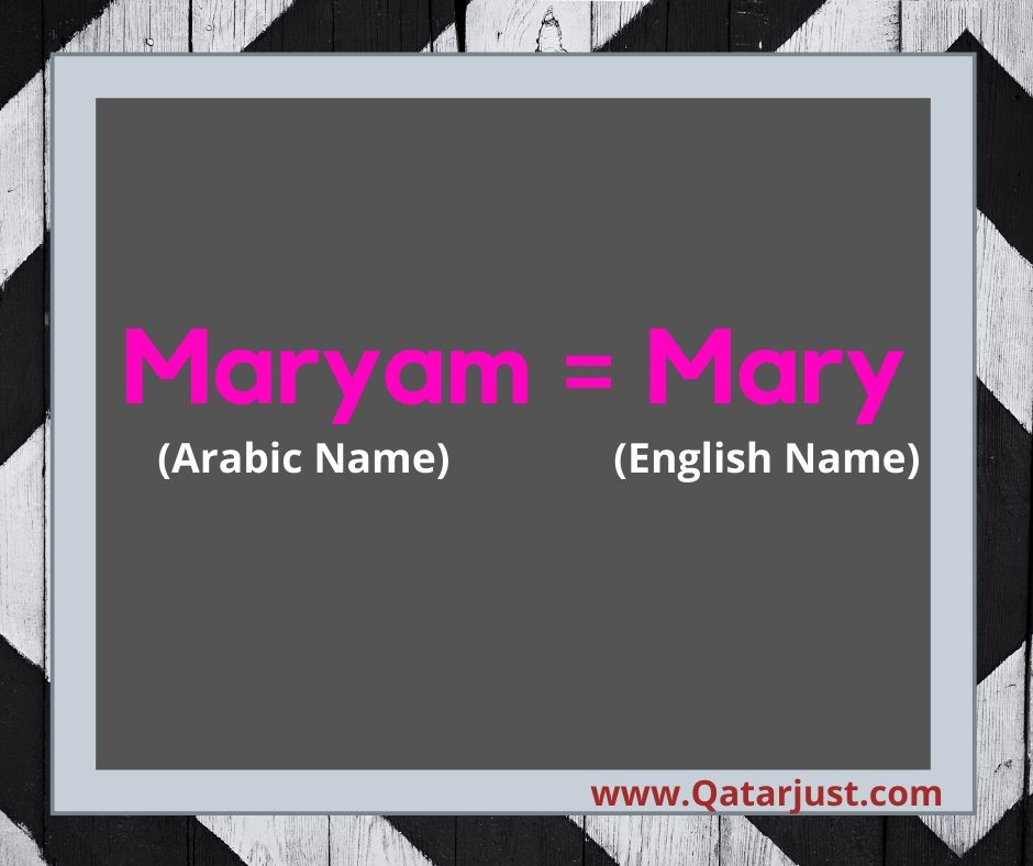 Learn Arabic Names